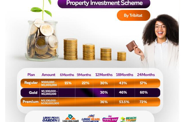 LANDVEST PROPERTY INVESTMENT SCHEME